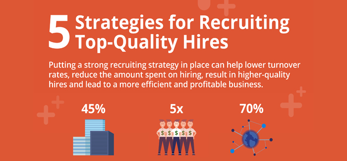 5 Strategies for Recruiting Top-Quality Hires